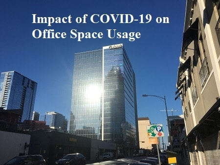 COVID-19 impact on office space rentals